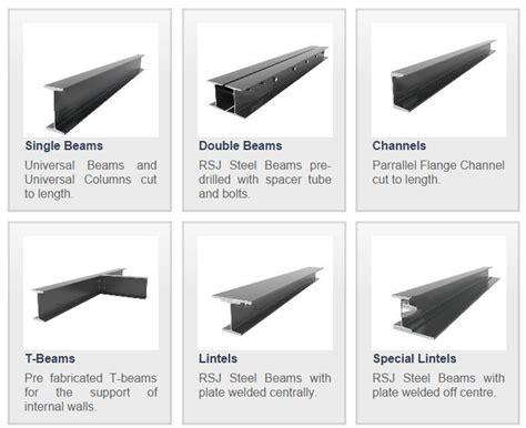 uk steel sections steel beam supplier steel beams in uk manchester