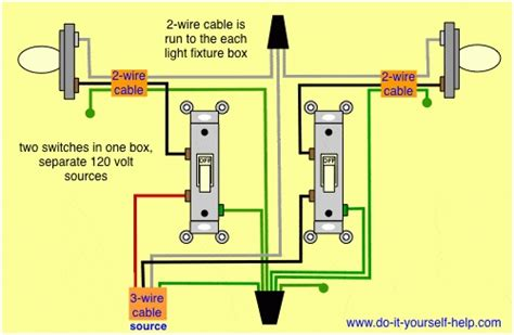 light switch wiring explained efcaviation
