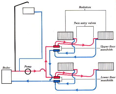 zone system wiring diagram for nest nest thermostat