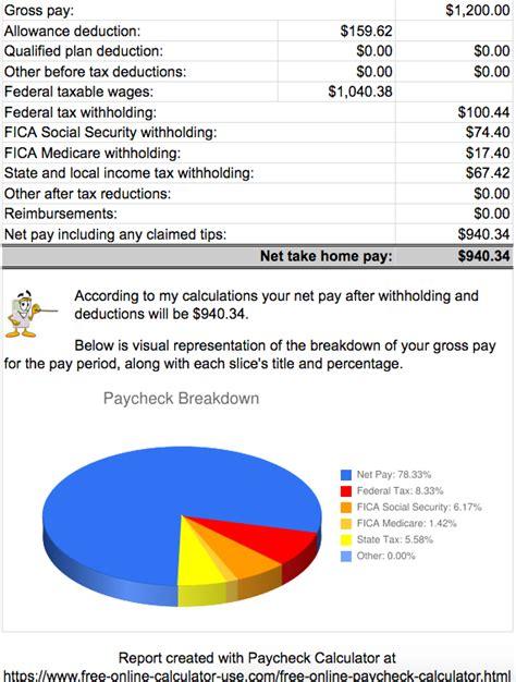 employee paycheck calculator care com homepay