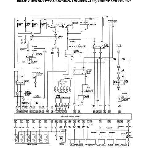 jeep grand wagoneer engine diagram free wiring 1987 jeep 4 0l engine freeautomechanic