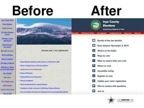 Informational Website Templates by Local Election Website Template Informational Webinar