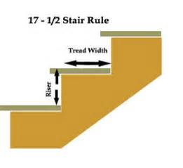 Stair Tread Width by The 17 1 2 Inch Stair Rule Carpentry Construction Tips