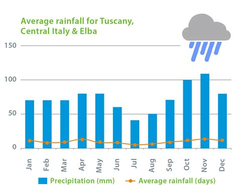 that month in tuscany holidays in tuscany cing family holidays to central
