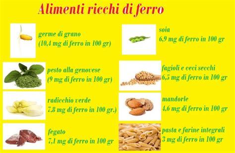 carenza di ferro alimentazione anemia da carenza di ferro dieta dimagrante veloce