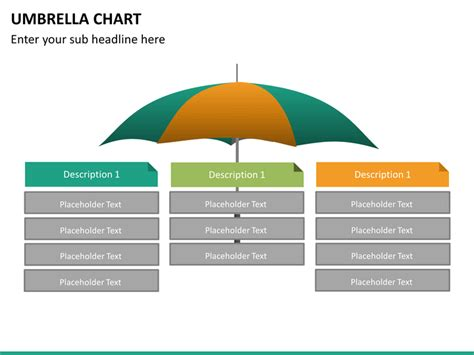 Umbrella Chart Powerpoint Template Sketchbubble Singing Bee Powerpoint Template