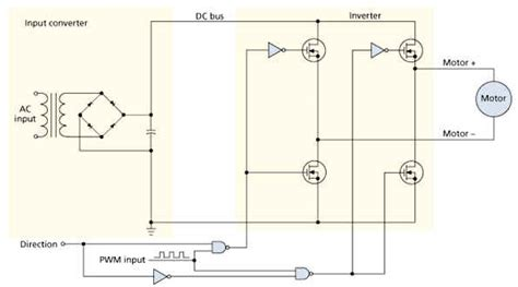pwm input capacitor figure 1 pwm motor controllers for dc motors convert ac line voltage into dc then chop the dc