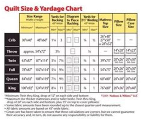 always handy to know mattress sizes when thinking about always handy to know mattress sizes when thinking about