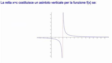 limite tende a infinito limite infinito di una funzione per x tende ad un