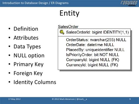design database meaning introduction to database design with idef1x entity