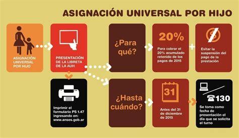 anses libreta nacional asignacion universal por youtube asignaci 243 n universal por hijo vence el plazo para