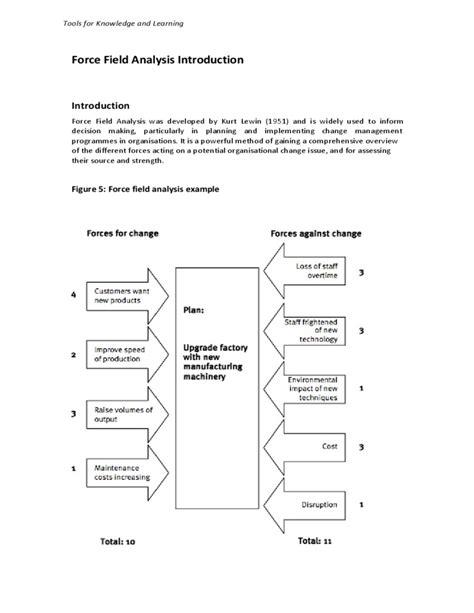 field analysis template field analysis exle free