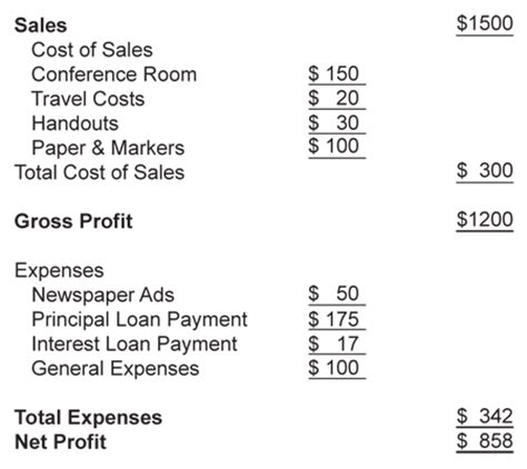 income statement template for service company service business financial statements