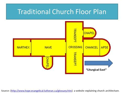traditional church floor plans traditional church floor plans amazing traditional church