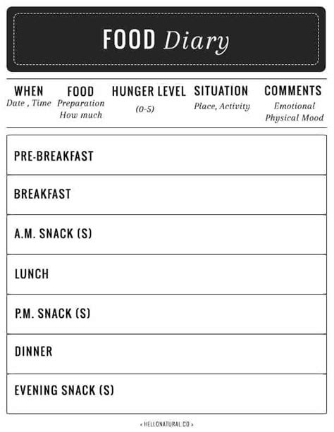 keeping a food diary template no fail plan 8 tips for keeping a food diary free food