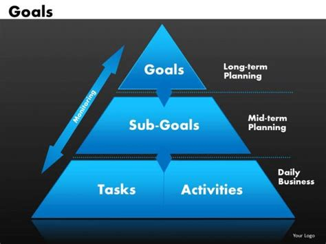 goal pyramid template excel thermometer goal templates editable autos post