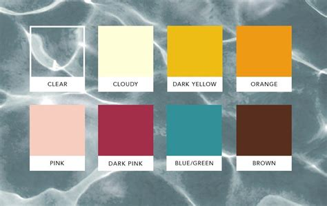 urine color meaning colour of urine and the various meanings you need to