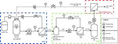 bench scale definition 100 bench scale definition parametric design curvilign bench on behance time