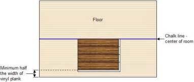 how to install vinyl plank flooring part 2