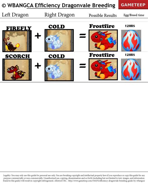 guide breeds pin dragonvale chart guide image search results on