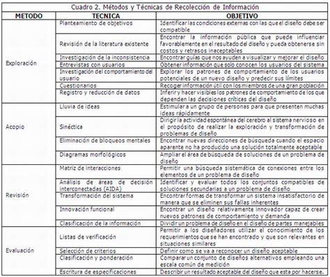 preguntas importantes para conocer a un hombre dise 241 o de procesos productivos p 225 gina 2 monografias