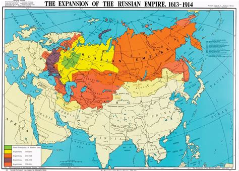 ottoman imperialism permanent revolution russia as an imperialist power