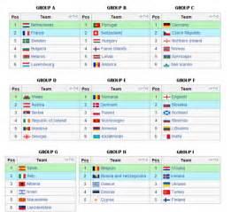2018 Fifa World Cup Qualification Conmebol » Home Design 2017