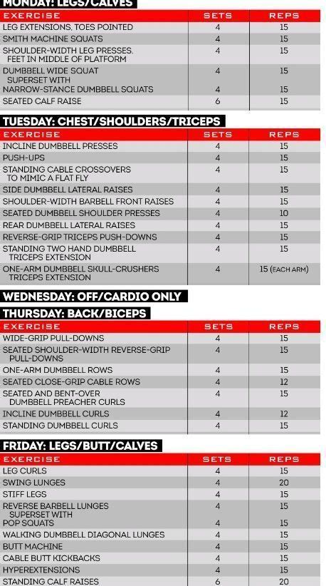 printable lifting schedule weight lifting routine my health pinterest for