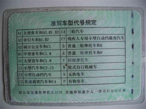 Motorradf Hrerschein Was Darf Ich Fahren by Wie Man Als Ausl 228 Nder In China Einen F 252 Hrerschein Macht
