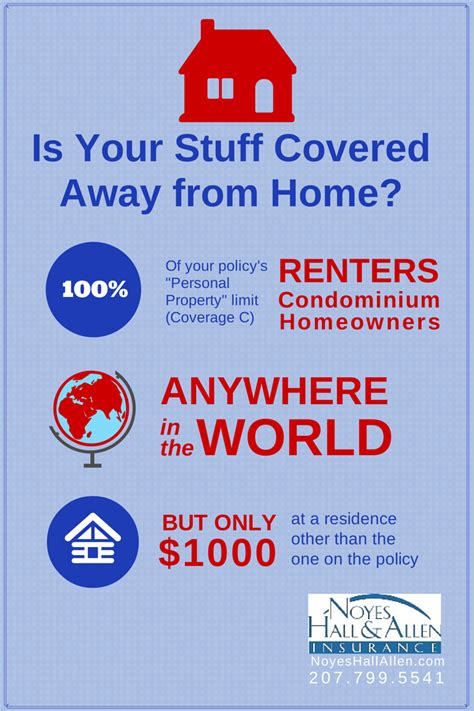 does maine homeowners insurance cover stuff away from home
