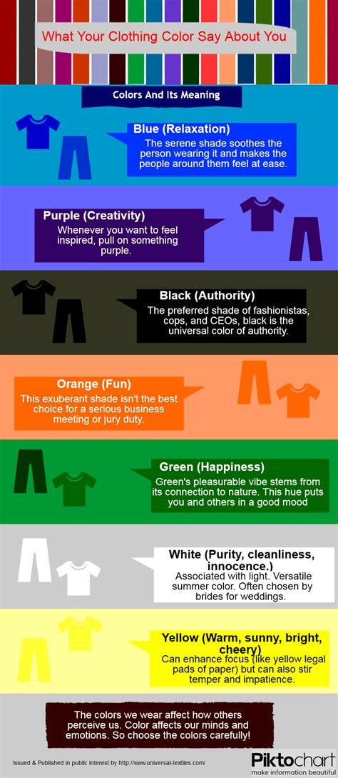 what your room color says about you what your clothing color say about you infographic infographic list