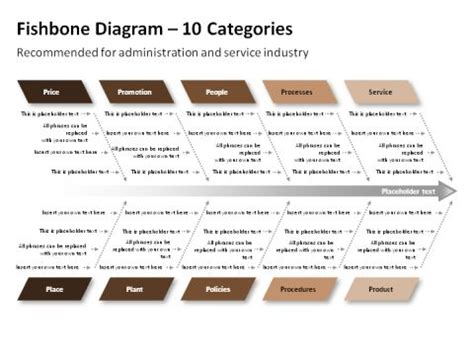 fishbone diagram 10 legacy empire inspiration
