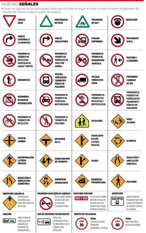 puntos del reglamento de trnsito aplicables en 2016 todo lo que necesitas saber sobre las se 241 ales de tr 225 nsito