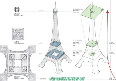 eiffel tower floor plan eiffel tower platform extension to paris landmark e