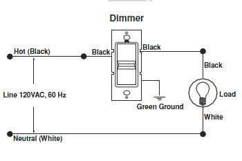 3 way switch wiring diagram symbols get free image about