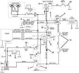 ariens 915307 000101 ezr 1742 parts diagram for wiring diagram