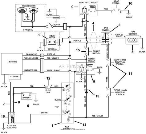 toro mower wiring diagrams deere lawn tractor