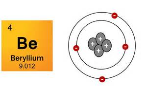 Beryllium Proton Number October 13 2015 Www Mrascience