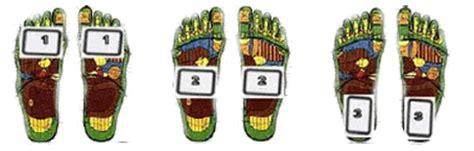 Detox Foot Bandages by Foot Reflexology Helps To Detoxify Www 2origin