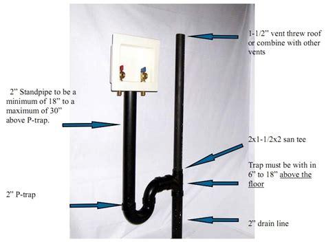 laundry plumbing layout plumbing kitchen and utility fixtures for plumbing a