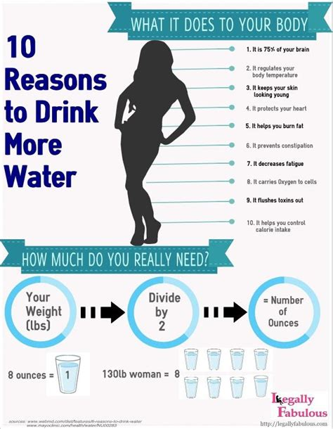 How Much Should I Make After Mba by S Health 10 Reasons To Drink Water
