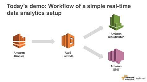 amazon lambda aws may webinar series streaming data processing with