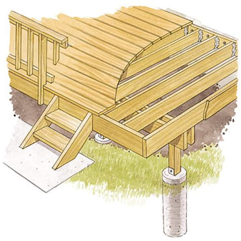Patio Construction Guide by Steps On How To Build A Floating Deck The Basic Woodworking