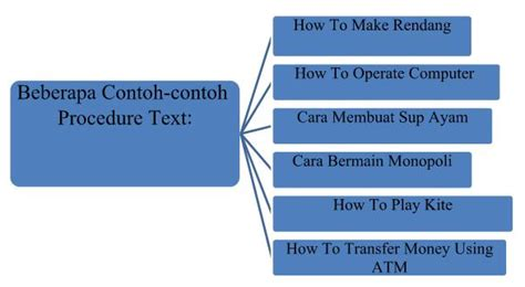 teks prosedur membuat sandwich cara dan contoh membuat procedure text dalam bahasa inggris