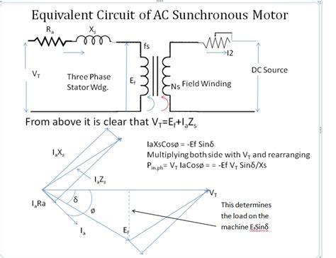 ac synchronous motor 3 phase wiring diagram wiring