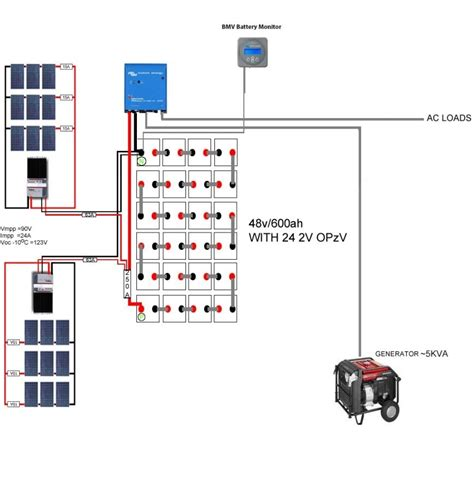 48v battery bank wiring diagram fuse box and wiring diagram