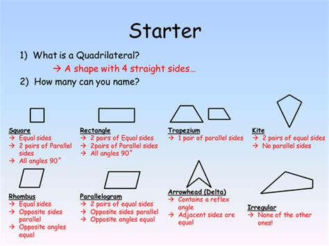 properties  quadrilaterals  fionaryan teaching