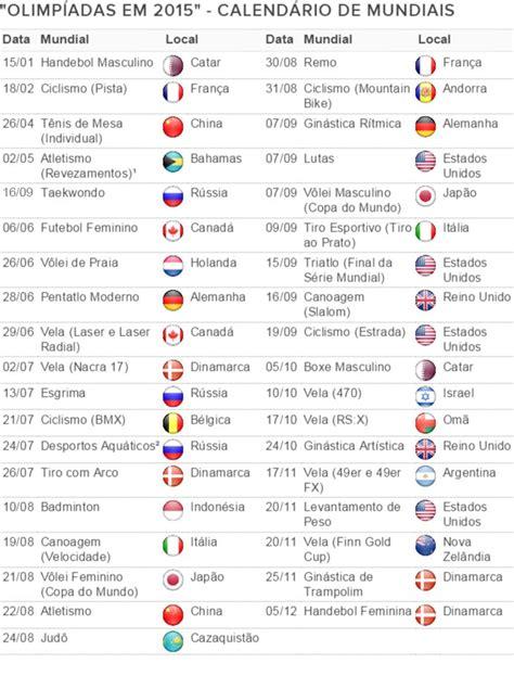Calendario Dos Dias Mundiais Quot Pr 233 Via Ol 237 Mpica Quot Calend 225 De 2015 Tem 37 Mundiais