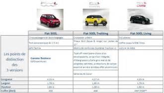 Fiat 500l Dimensions Mm Fiat Business News Corporate Fleet Solutions