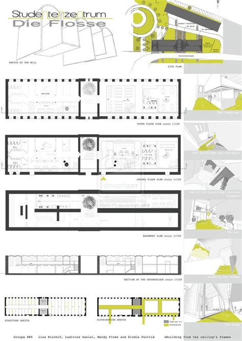 forms of layout in presentation 31 best images about project work on pinterest design